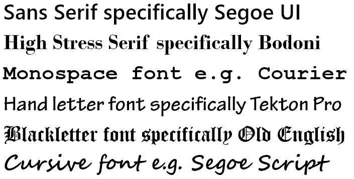 Potential uses of font attributes in visualization   richardbrath