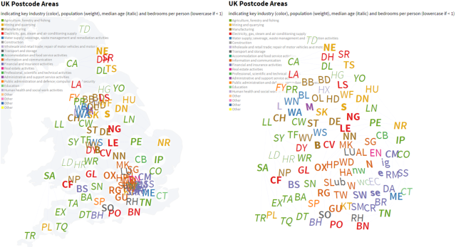 Left. UK postcode areas, located geographically, showing data by font weight, oblique angle and case. Right: same data, force directed layout.