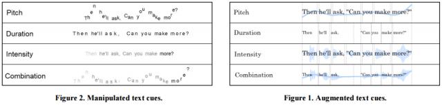 Read N Karaoke. Various visual encodings to represent prosody.