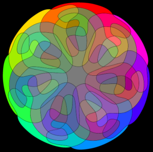 7 way Venn: 128 different set combinations shown by colors.