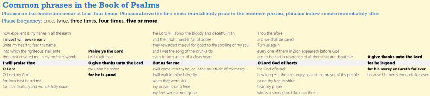 bigram-PsalmPhrases