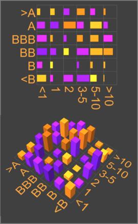3D_bar_chart_vs_2D_bar_chart_smallest.png
