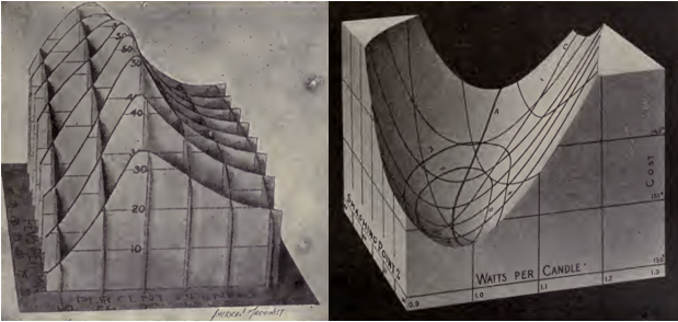 3D_Surface_Brinton_1914.PNG