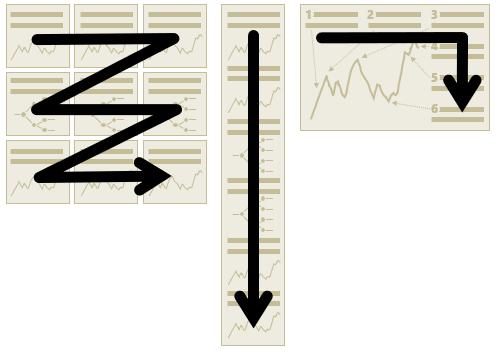 data_comic_vs_scrolling_data_story_vs_surrounding_sequenced_story